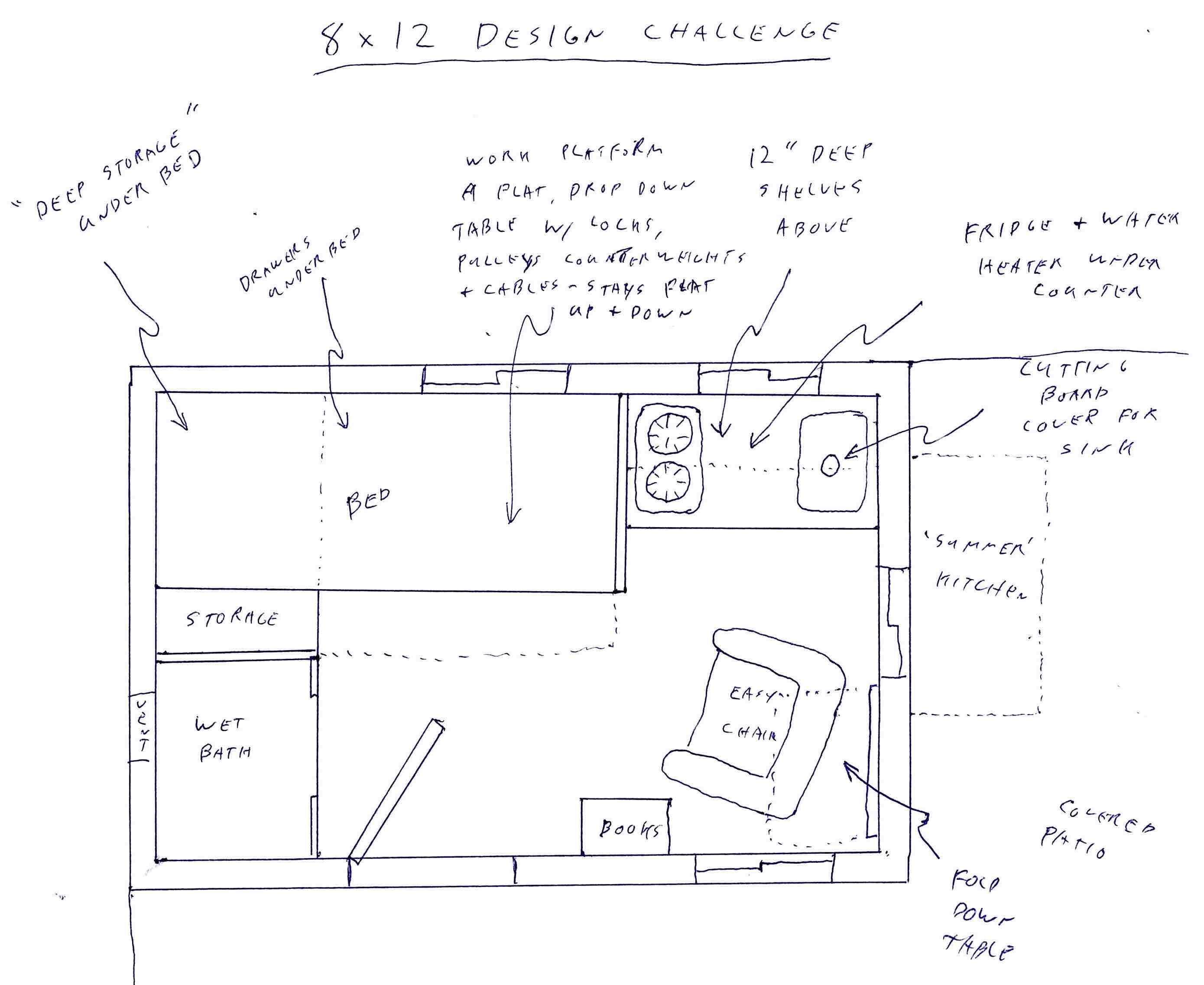 Amazing 8 X 12 Bathroom Designs Embellishment - Bathroom Design ...
