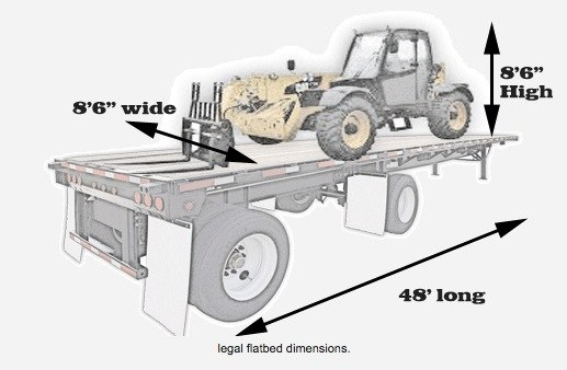 Tractor Trailer Length : Bigger trailers for tiny houses on wheels