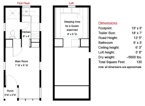 Fencl Tiny House Floor Plans