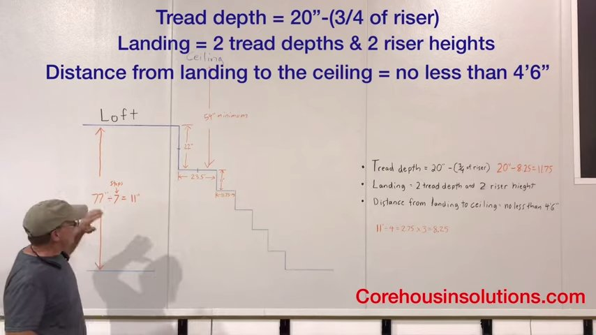 Design build loft stairs for your tiny house to meet code with Andrew Bennett Core Housing Solutions 003