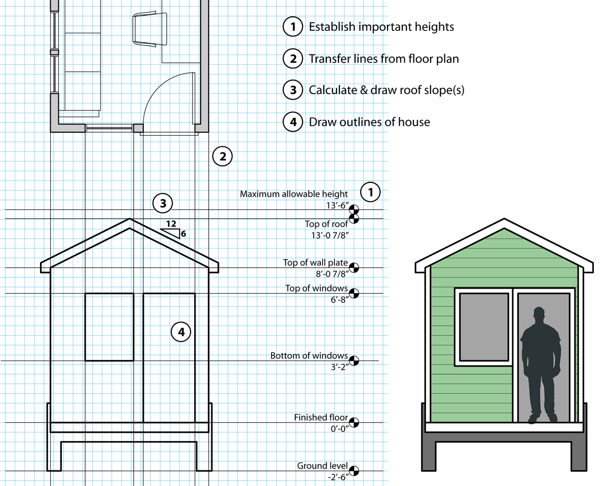 How to design a tiny house in 3d for Elevation house plans