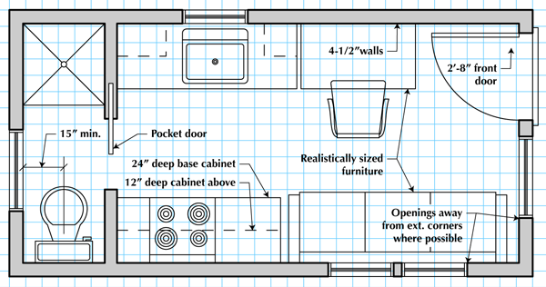 How to draw a tiny house floor plan for Bathroom templates for planning