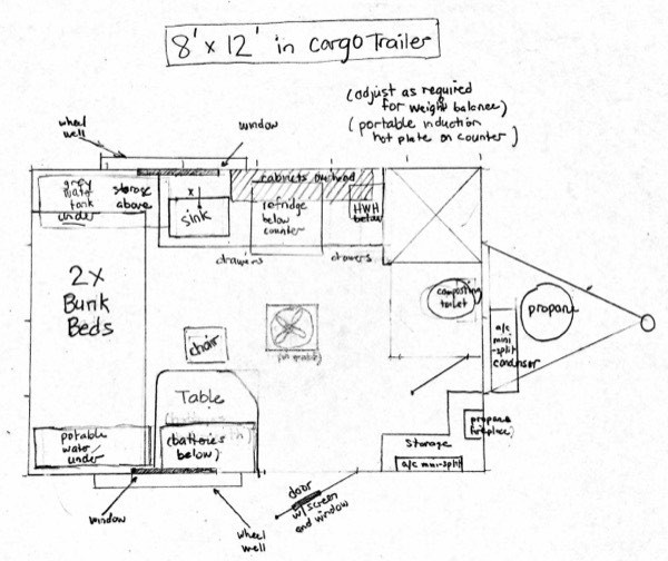 Gary goldberg 39 s 8x12 cargo trailer tiny house design for Tiny house trailer floor plans